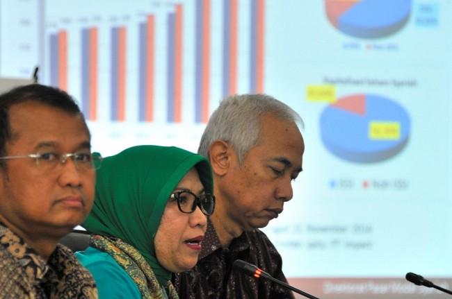 OJK Provided Stimulus to Increase Foreign Funds Coming into Indonesia
