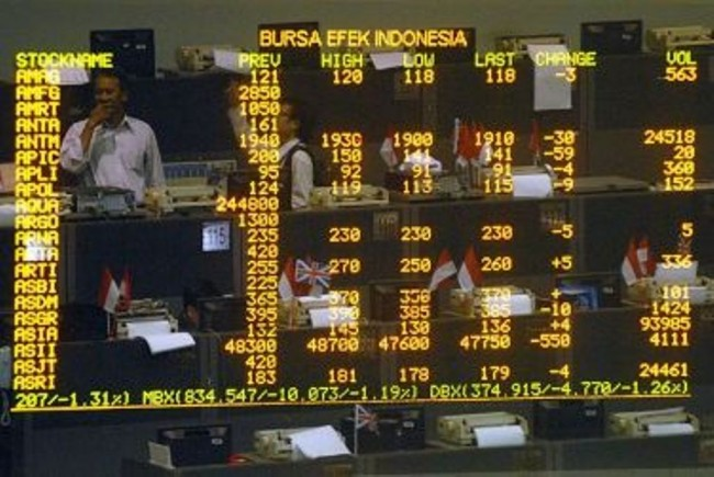 JCI Weakens to 4,521 Points