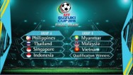 Indonesia Grouped With Thailand, Singapore in 2016 AFF Suzuki Cup