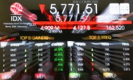 IHSG Ditutup Menguat 25,58 Poin