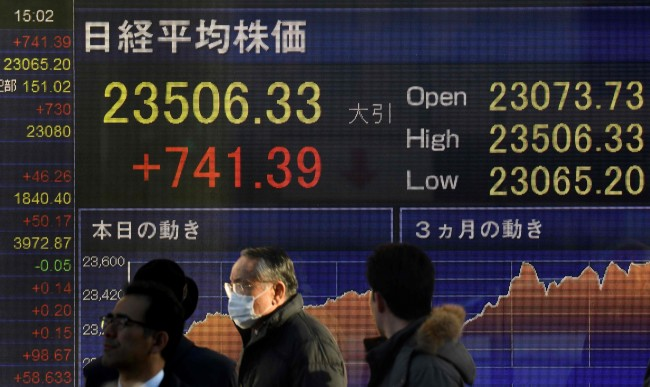 Tokyo's Nikkei Index Closes at 26-Year High