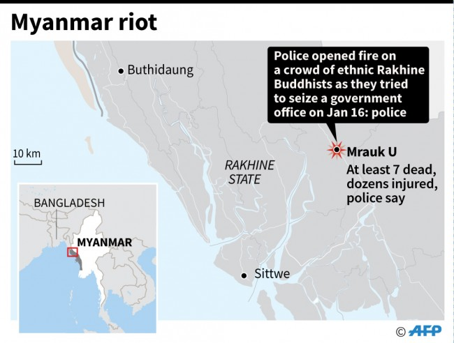 Seven Ethnic Rakhine Killed as Myanmar Police Fire on Riot