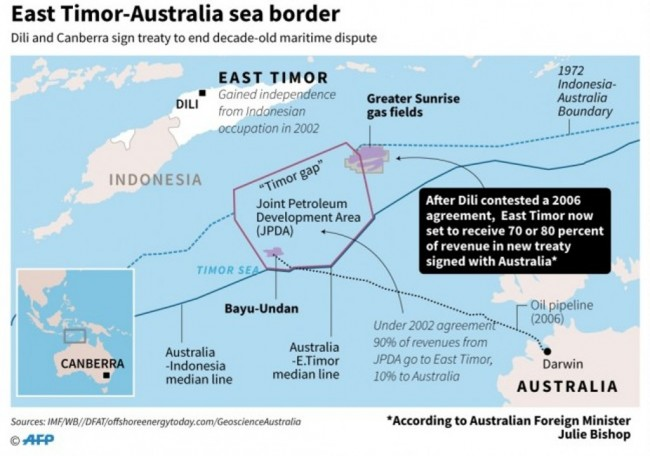 Indonesia Commend Timor Leste and Australia Settling of Maritime Border