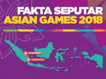 Infografis: Fakta Seputar Asian Games 2018