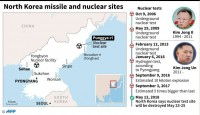 North Korea Preps Nuclear Site Demolition Despite US Summit Doubts
