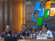 Indonesia Posts 0.28% Inflation in July 2018