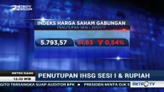 http://touch.metrotvnews.com/play/2017/07/21/732646/ihsg-sesi-i-ditutup-melemah