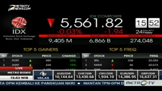 IHSG Ditutup di Level 5.561