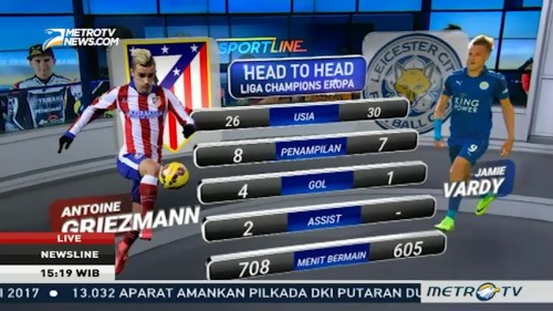 Preview Atletico Vs Leicester: Pembuktian Ramuan Shakespeare