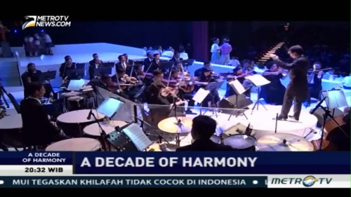 The Resonanz Children's Choir: A Decade of Harmony (1)