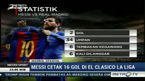 Barcelona Bekuk Real Madrid 3-2