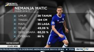 Dampak Kedatangan Matic di Man United