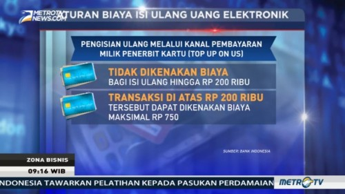 BI Rilis Aturan <i>Top Up</i> e-Money