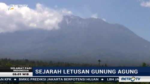 Sejarah Letusan Gunung Agung