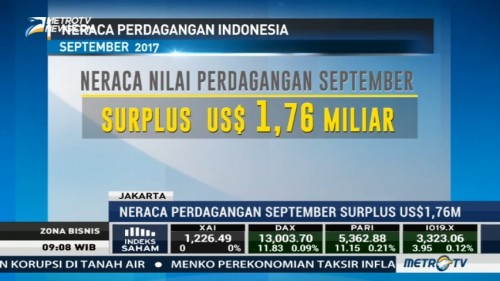 September 2017, Neraca Perdagangan Indonesia Surplus USD1,76 Miliar