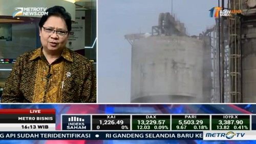 Industri vs Daya Saing (1)