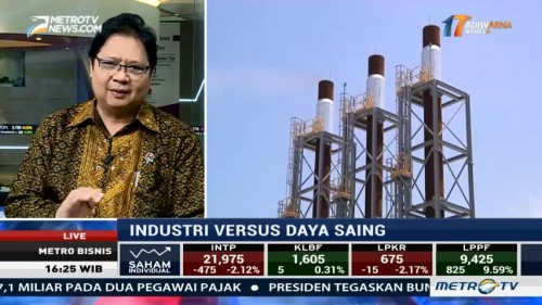 Industri vs Daya Saing (2)