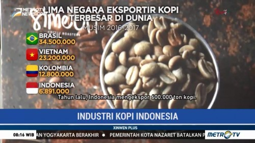 Industri Kopi Indonesia