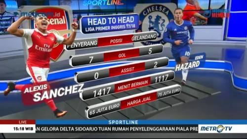 Preview Arsenal vs Chelsea: Duel Panas di Awal Tahun