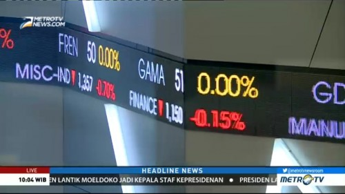 IHSG Dibuka Menguat ke Level 6.429