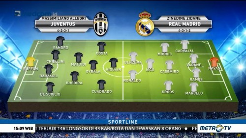 Perkiraan Formasi Juventus vs Real Madrid