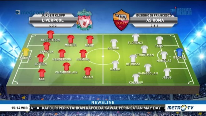 Perkiraan Formasi Liverpool vs AS Roma