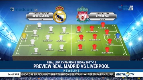 Perkiraan Formasi Real Madrid vs Liverpool