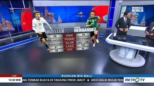 <i>Head to Head</i> Mueller vs Chicharito