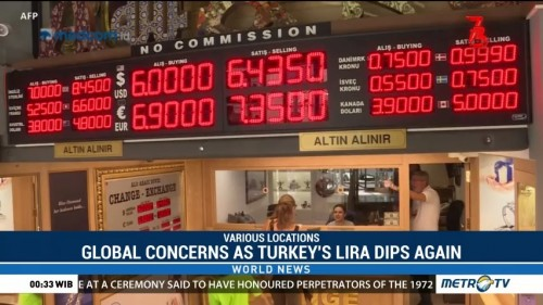 Global Concerns as Turkey's Lira Dips Again