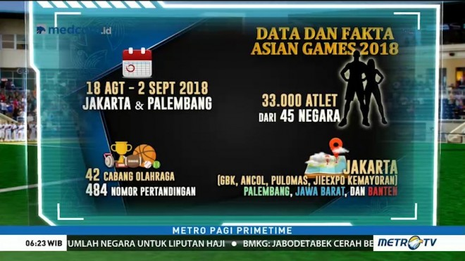 Data dan Fakta Asian Games 2018