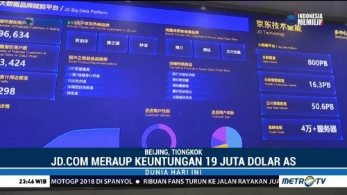 E-Commerce Tiongkok Raup Untung dari Momen Single's Day