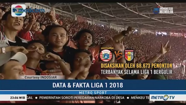 Data dan Fakta Liga 1 2018