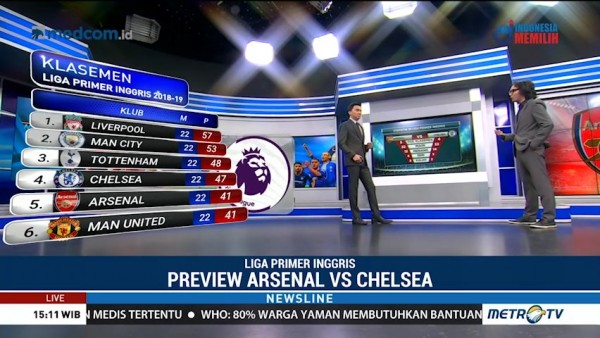 Preview Arsenal vs Chelsea: Persaingan Zona Liga Champions