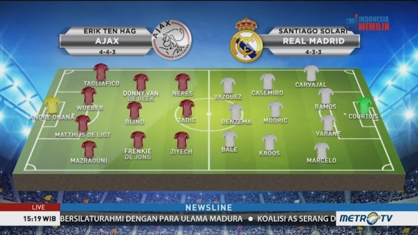 Perkiraan Formasi Ajax vs Real Madrid