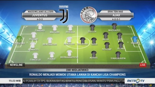 <i>Preview</i> Juventus vs Ajax: Menahan Kejutan Sang Tamu