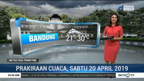 Prakiraan Cuaca: Sabtu, 20 April 2019
