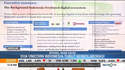 Indonesia-Arab Kembangkan Unicorn Umrah Digital